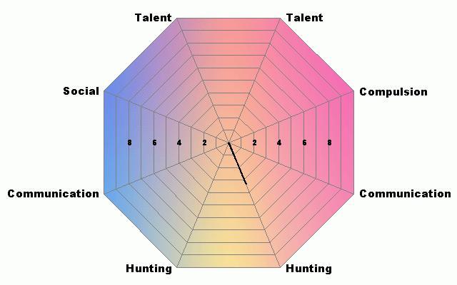 Aspie-quiz Result