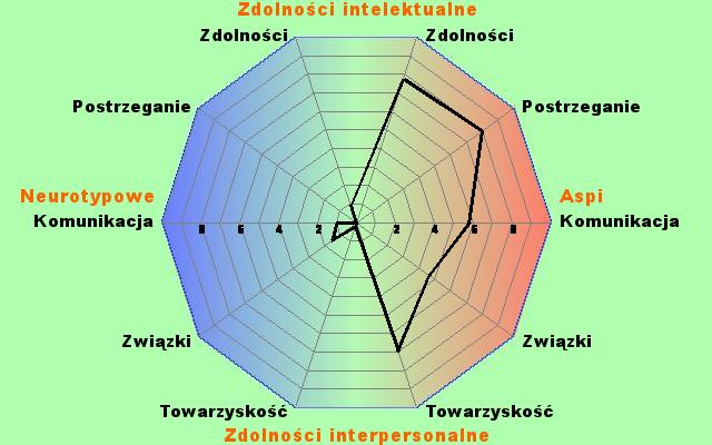 poly10a.php?p1=78&p2=91&p3=80&p4=100&p5=